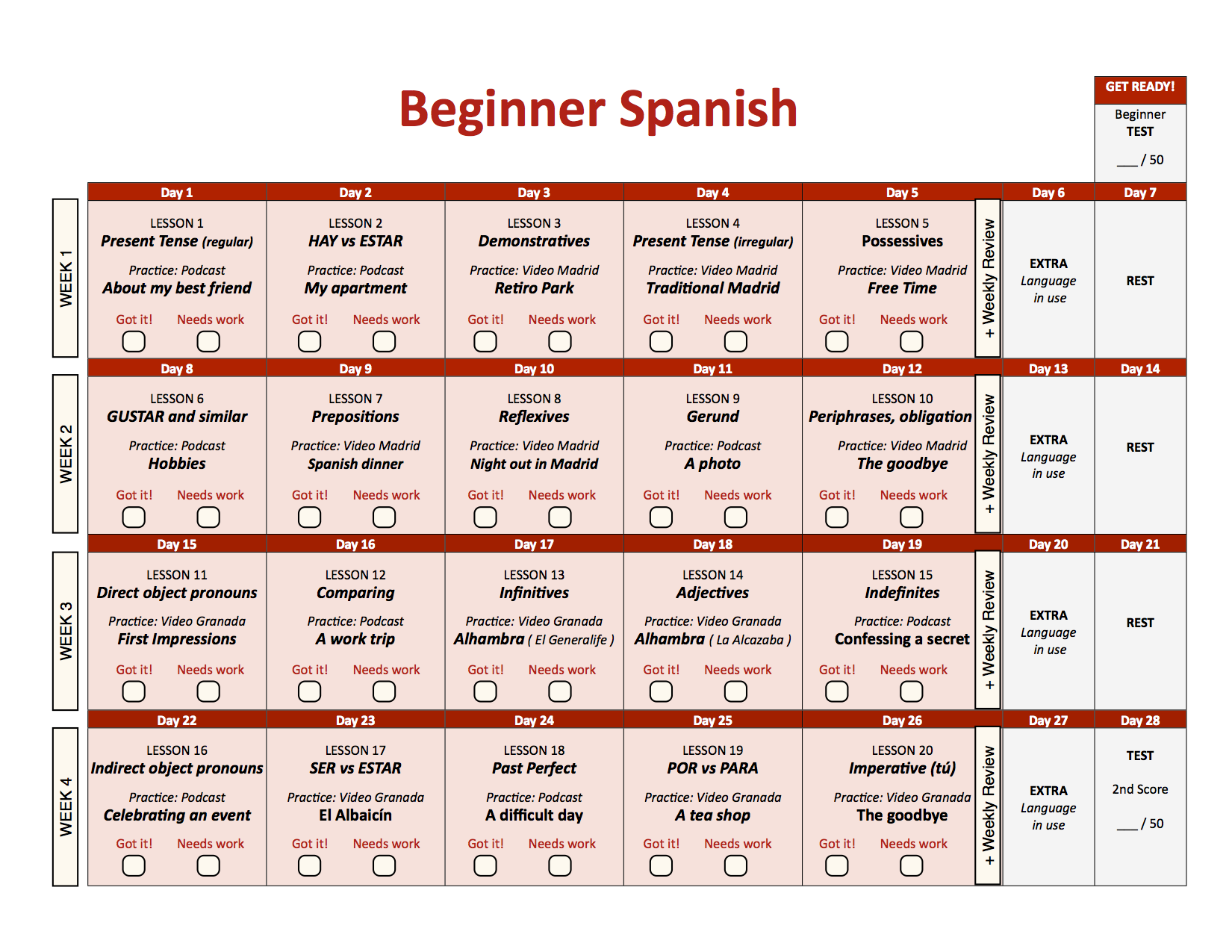 The online Spanish course to learn Spanish in 30 days, 30 minutes a ...