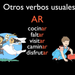 Grammar Lesson: Spanish Regular Verbs AR