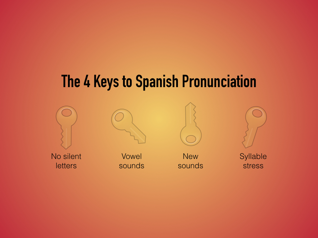 4 Keys Spanish Pronounciation It'll help you become a better listener and a more fluent speaker. 4 keys spanish pronounciation