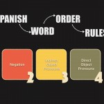 spanish word order rules
