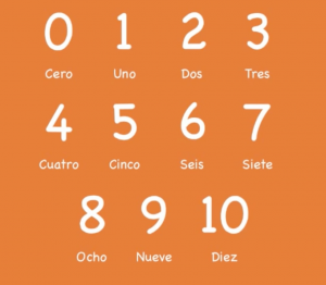 numbers-1-10-in-spanish